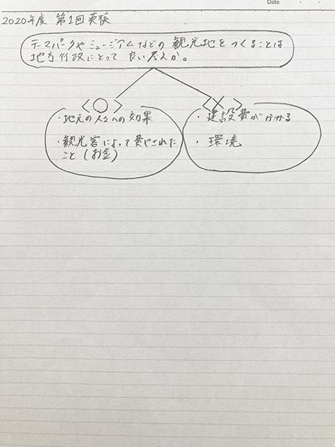 英検準1級合格指導法(4)